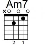 【わかりやすい】初心者がギターを弾くための簡単なコードの知識