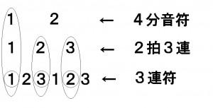 2haku3ren