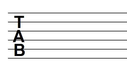 Tab 譜 記号